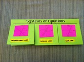 Math Foldable