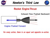 Newtons third law