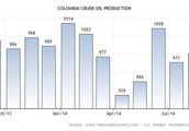 What major economic resources in Colombia and what do Colombians use it for?