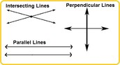 Intersecting, Perpendicular, and Parallel Lines