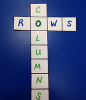 We're creating rows and columns.