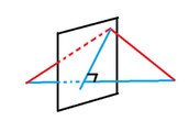 Definition: The plane through the midpoint of a line segment and perpendicular to that segment, also called a mediating plane.
