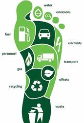 5 ways  to reduce a carbon footprint.