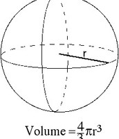 The Sphere Formula