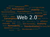 Check out the new Web 2.0 Tools and Resources that I learned about at the library conference I attended in October: