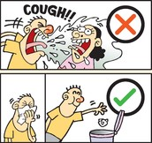 The prevention of Tuberculosis is the following