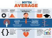 Myth of Average