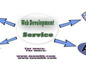 Web Development Service Bangalore