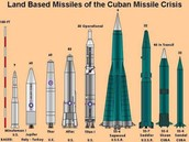 Types of Missiles---------->