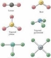 molecular geometry ch 9 worksheet answers eg and molecular geometry mg covalent bonding. Black Bedroom Furniture Sets. Home Design Ideas