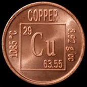 Copper (The Cu Element)
