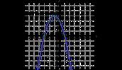 F(X)= -x^2-2x+3