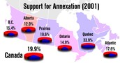 Support for annexation in 2001