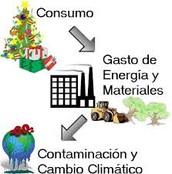 """""""Tecnociencia para la sostenibilidad y Lucha contra la contaminación"""""""