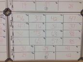 Grade Level Dash Board