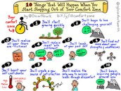 10 Things That Will Happen...(Sketchnote image)