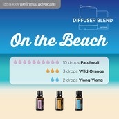 Wishing for a day on the beach?