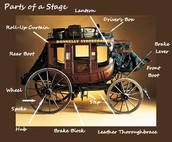 Parts of the Stagecoach