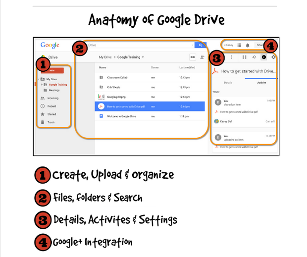 The Anatomy Of Google Drive Smore Newsletters For Education