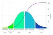Nowa kultura interakcji – spektrum prosumenckości