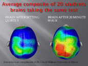 Brain Activity and Movement