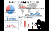 This shows some statics of effects Alcohol has on people living in the US.