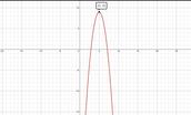 y=-2(x-5)²+9