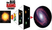 Big Bang Leads to our Galaxies
