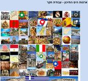 מאפיינים מדינות הים התיכון