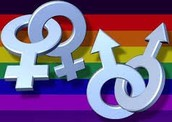 Currently in America a major thing that is being discriminated is peoples sexuality's