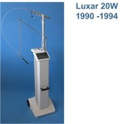 History of the CO2 Laser