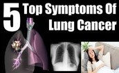 Symptoms of lung cancer that are in the chest & elsewhere in the body: