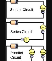 Different types of circuits