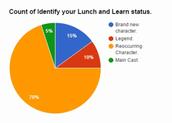 Feature: Insert a Chart