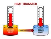Heat Transformed