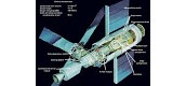 The day skylab crashed to earth