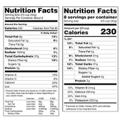 Nutritional Labels on Packages