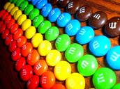 Organizing m&m by color