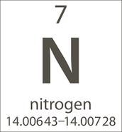 Periodic Table #7