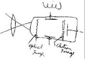 A sketch of the television