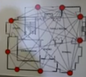 Xandem Technology that uses Radio Waves Monitors Movement???