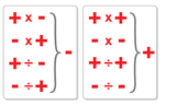 This Make and Take Activity is Especially Designed to Address Positive and Negative integers: