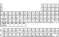The formula of sugar, oxygen, carbon dioxide, water,