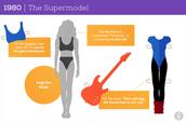 1980 The supermodel