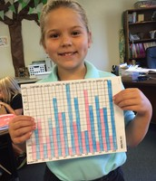 Graphing our data