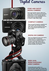 The Different Types of Digital Cameras