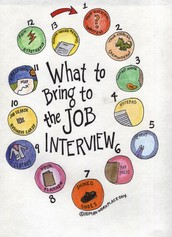 Be ready for a interview