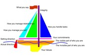 "The ""Sail"" of Integrity"