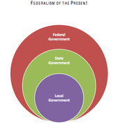 Federalism provides the foundation for local and state government.