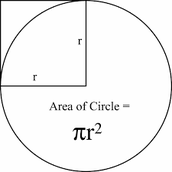 10.2 - Finding the area of a circle!